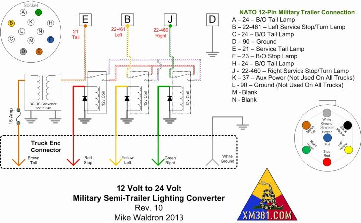 nato plug wiring diagram Collection-Medium Size of Wiring Diagram 7 Wire Trailer Harness Diagram Elegant 24v Military Trailer Wiring 4-b