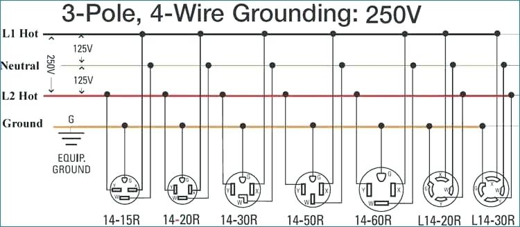 nema 14 20r wiring diagram Download-how to wire volt outlets and plugs wiring diagram nema 14 50 outlet installation cost 12-k