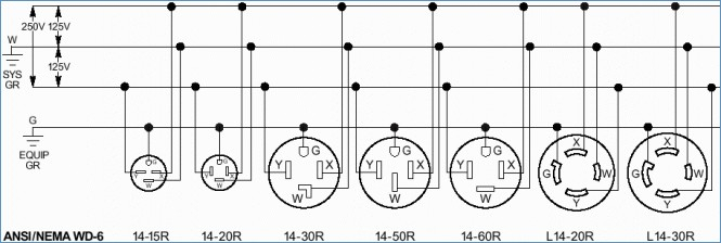nema 6 30 plug wiring diagram smart wiring diagrams \u2022 l6-20r receptacle nema l6 15r wiring diagram explained wiring diagrams rh sbsun co nema l5 30 wiring diagram nema 5 15 plug wiring diagrams