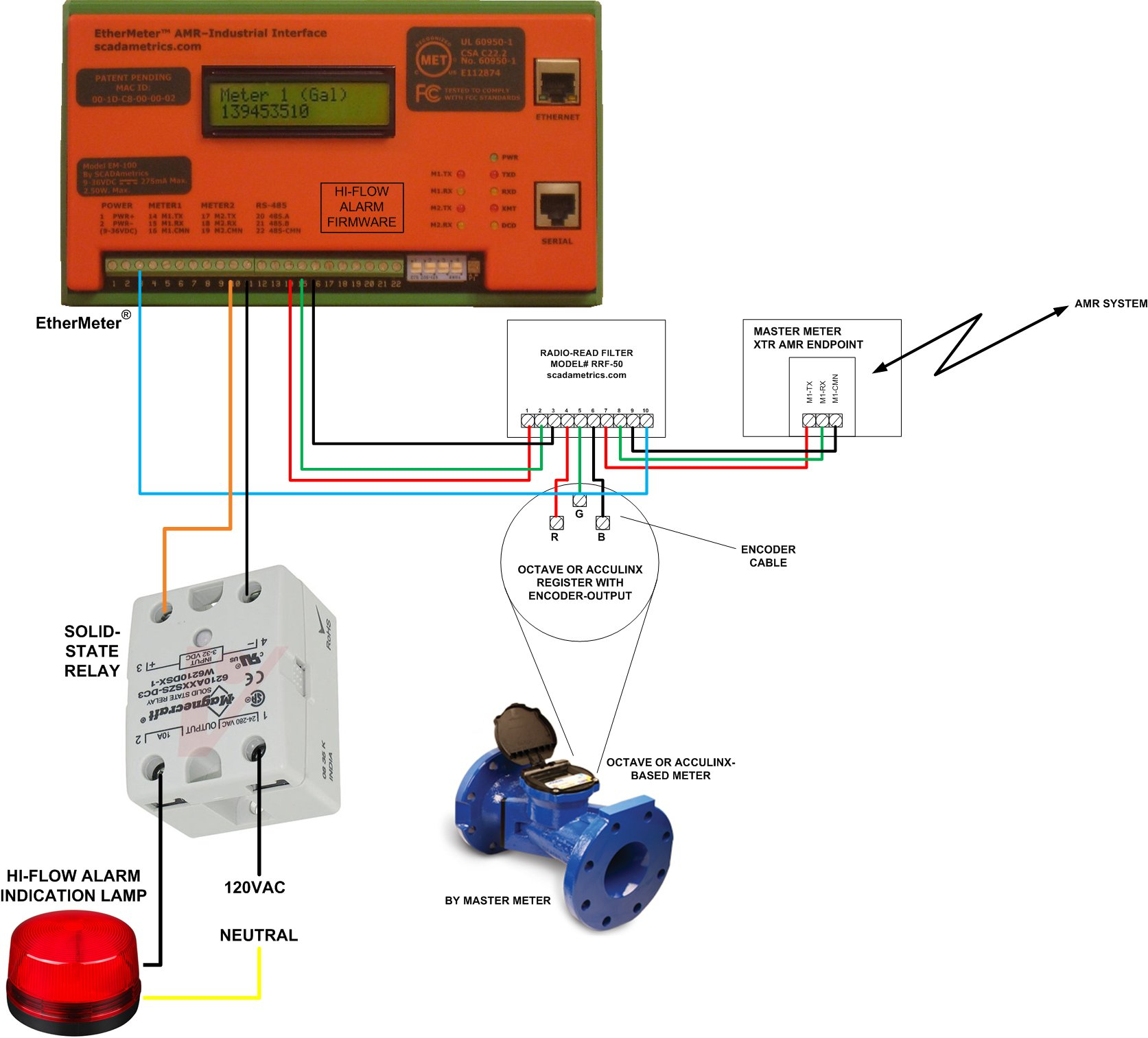 neptune water meter wiring diagram Collection-BooneIA Schematic 01 In Flow Meter Wiring Diagram 1-r