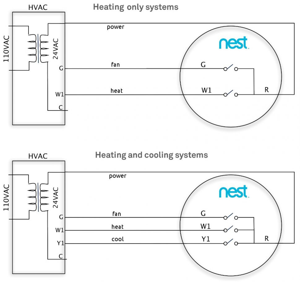 3 Wire Thermostat Diagram Wiring Library 6 Nest Download Chocaraze H