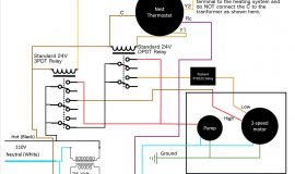 Nest 3 Wiring Diagram - Wiring Diagram Motor Control System Valid Wiring Controlling 110v Swamp Cooler Using Nest thermostat Fair 11o
