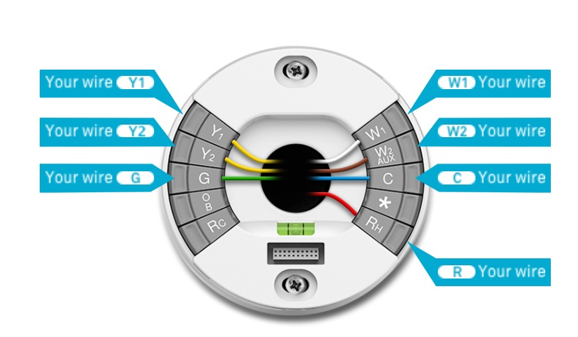 nest dual fuel wiring diagram Download-Thermostat Nest Wiring Installation Best Awesome Two Stage thermostat Wiring Diagram S Everything You 17-l