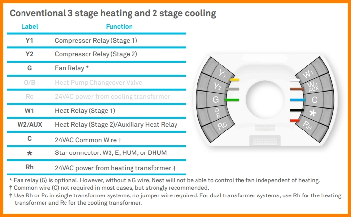 nest heat pump wiring diagram Download-Install Nest thermostat R Wire Luxury Nest thermostat Wiring Requirements Wiring solutions 65 Lovely Install 13-j