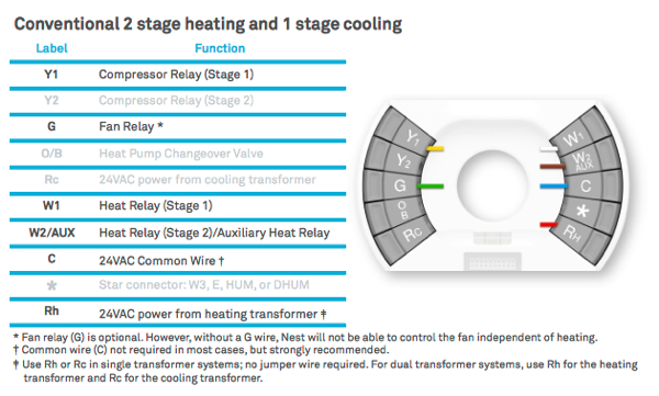 nest heat pump wiring diagram Collection-Nest Wiring Diagram Heat Pump Luxury Faqs for Ecobee Smart Si 19-f