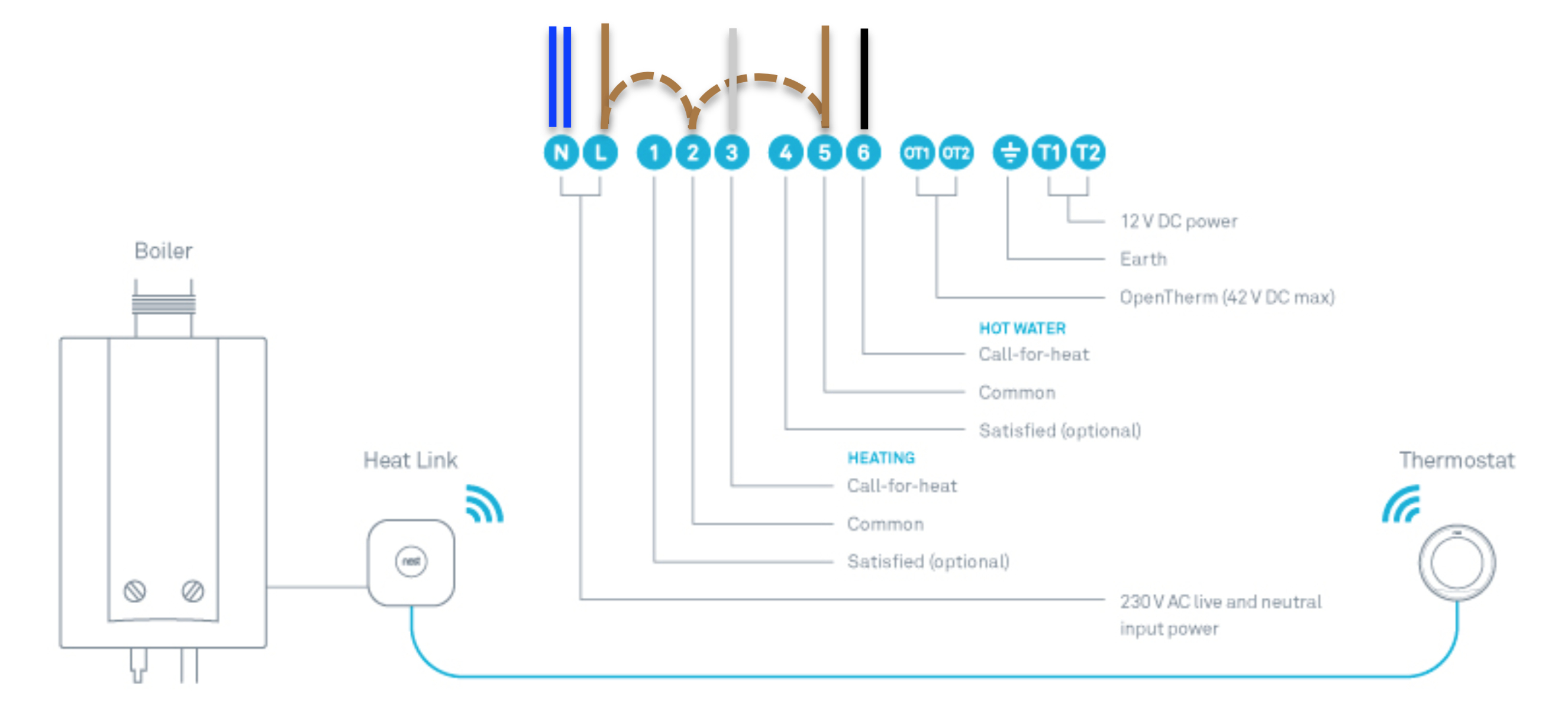 Nest thermostat 3rd Generation Wiring Diagram Gallery ... on