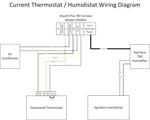 how to connect humidifier to thermostat