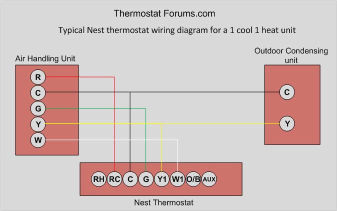 emerson heat pump thermostat wiring diagram