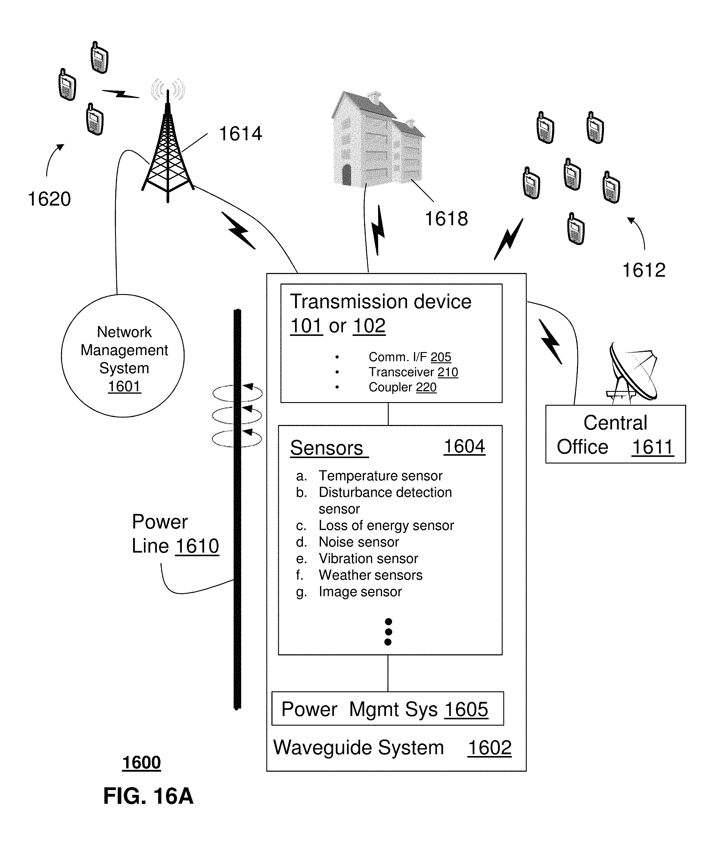 niles ir repeater wiring diagram Download-US B2 Directional coupling device and methods for use therewith Google Patents 19-q
