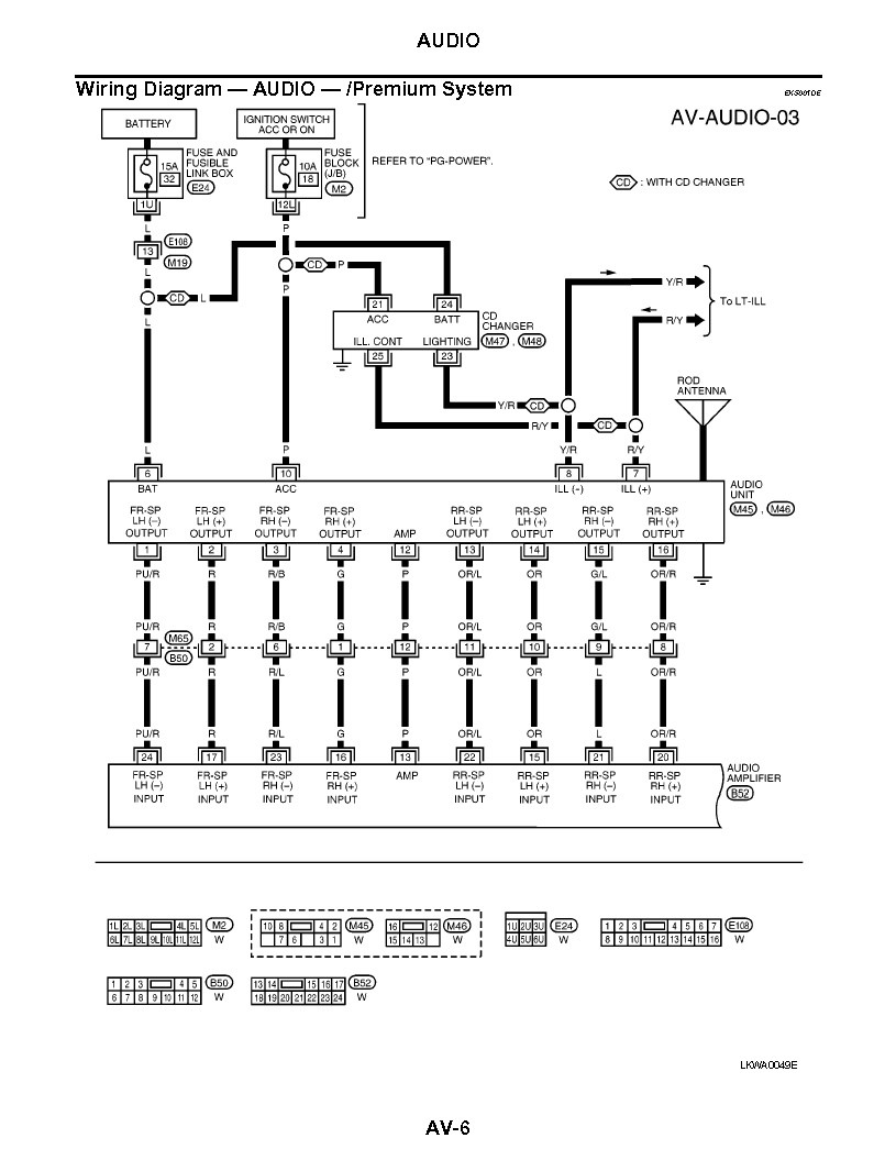 2005 Nissan Maxima Transmission Wiring Diagram Will 2004 Altima Stereo 2003 Electrical Diagrams U2022 Rh 45 77 189 151 Wire 97 Pickup
