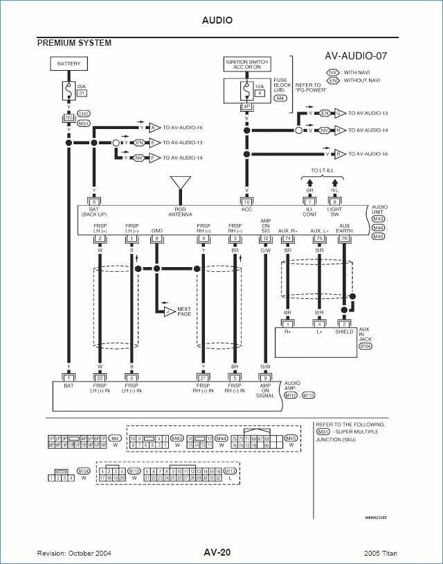 Nissan Titan Rockford Fosgate Wiring Diagram Gallery Rh Faceitsalon Altima Pdf: Nissan 3 0 Fork Lift Wiring Schematic At Goccuoi.net