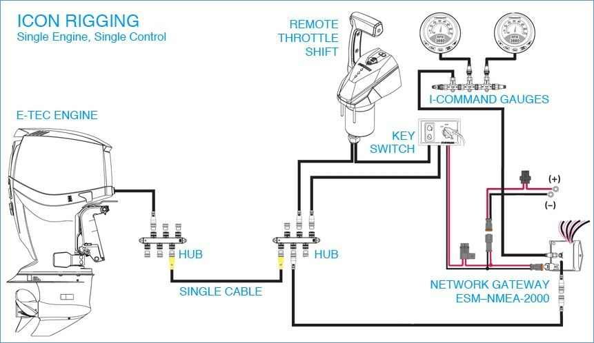 nmea 2000 wiring diagram Download-Astonishing Nmea 2000 Wiring Diagram Honda 90 Best Image 20-k