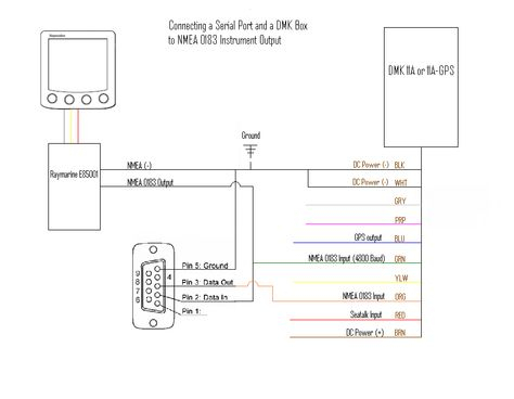 nmea 2000 wiring diagram Collection-NMEA 0183 Plug Diagram Electronics Pinterest 2-d