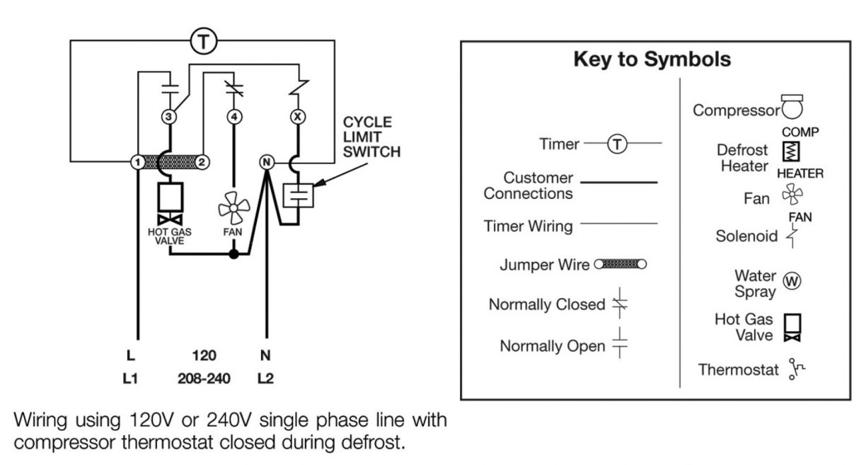 norlake walk in cooler wiring diagram collection wiring diagram sample rh  faceitsalon com A Walk-In Freezer Wiring Diagram for Basic 2Wire Thermostat  Wiring ...