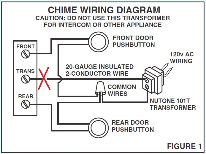 nutone intercom wiring diagram Download-Famous Diagram For Wiring Two Doorbells Everything You 3-d