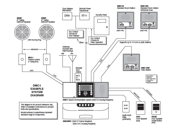 Lennox furnace thermostat wiring diagram collection wiring diagram nutone intercom wiring diagram inter circuit diagram pdf elegant 40 unique 2 way inter circuit asfbconference2016 Choice Image