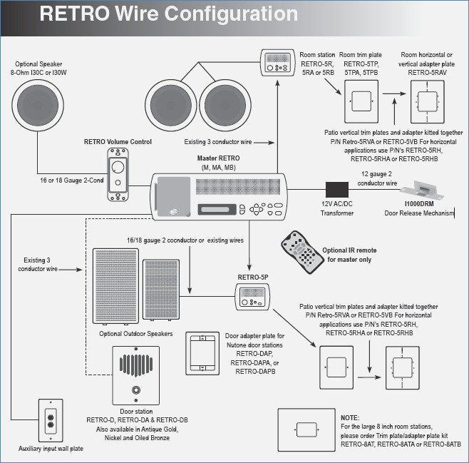 nutone intercom wiring diagram Download-Inter Circuit Diagram Pdf Luxury Groß Inter Schaltplan Ideen Elektrische 19-p
