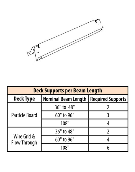 omega gauges wiring diagram Download-OSDS ND Omega Deck Shelf Support 10-p