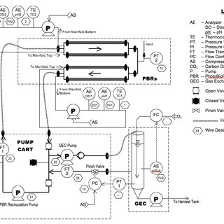 omega gauges wiring diagram Download-Schematic Representation of the OMEGA System 14-l