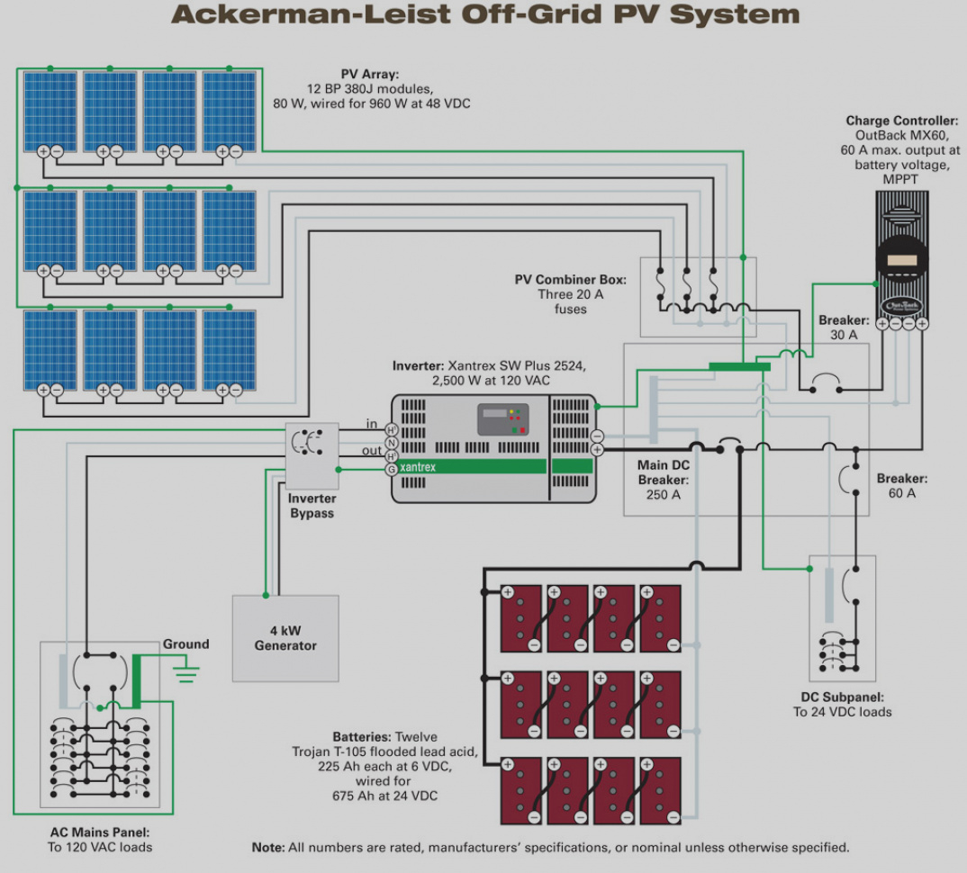 On Grid solar System Wiring Diagram Download | Wiring ... Outback Solar Wiring Diagram on