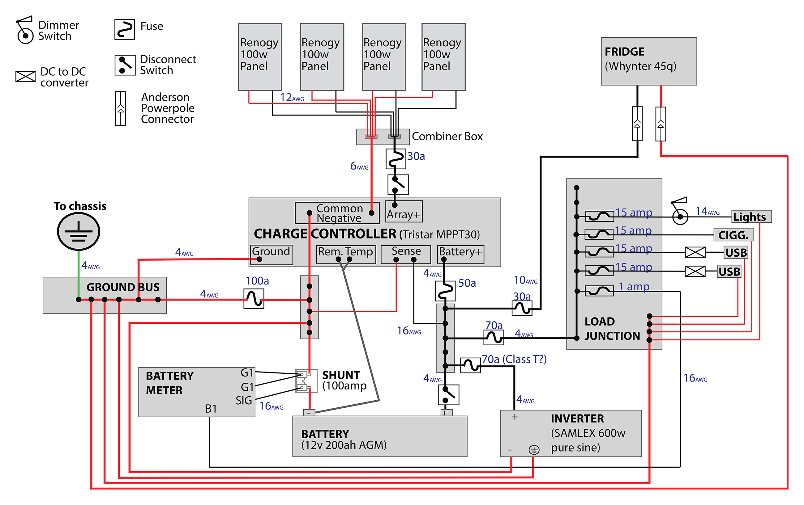 Double Pole Circuit Breaker Wiring Diagram Gallery Outlet In Addition Gfci On Grid Solar System For F Inspirationa