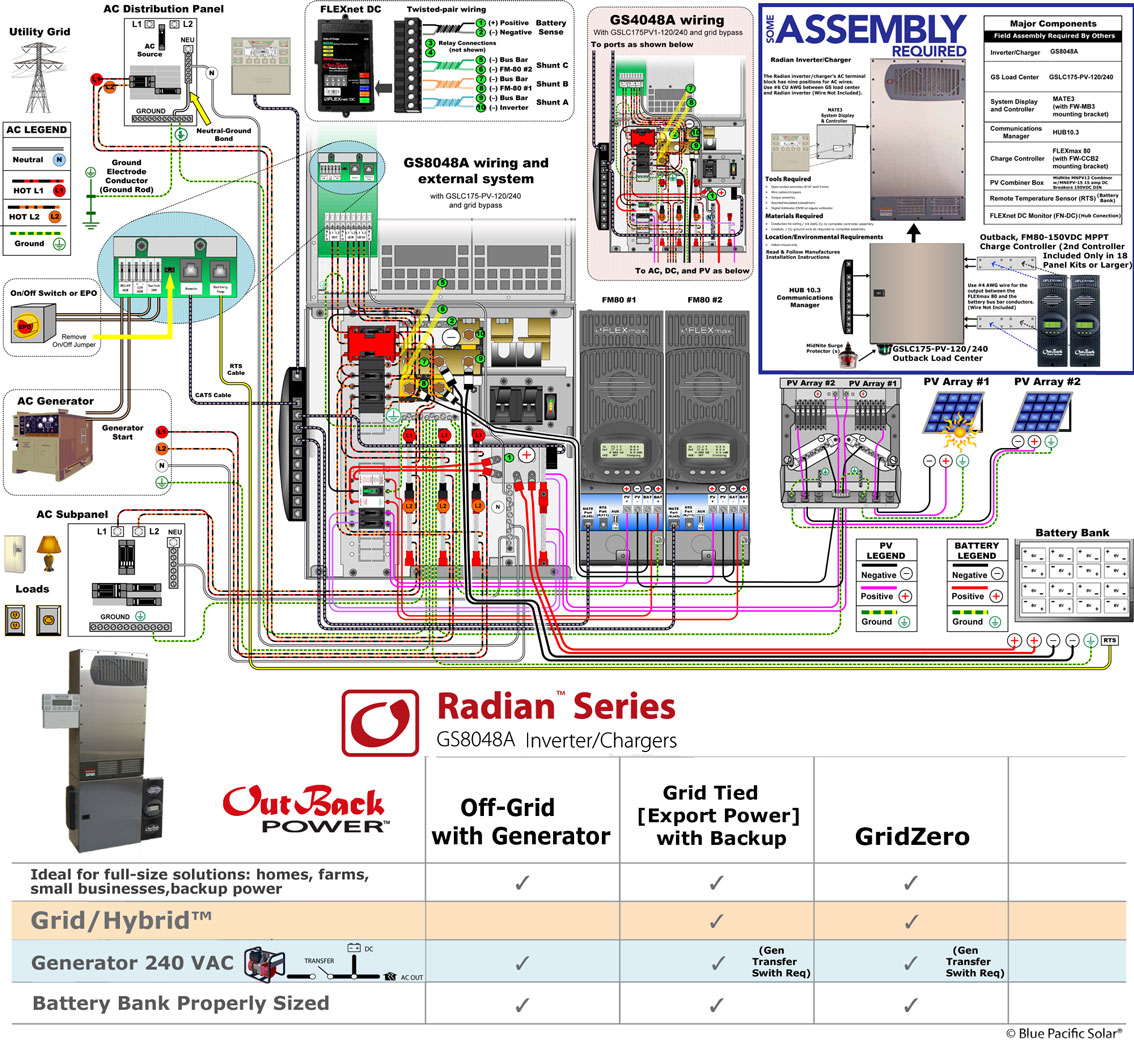 outback radian wiring diagram Download-Fast Installation Just Hang on the Wall and Make the Connections outback 14-g