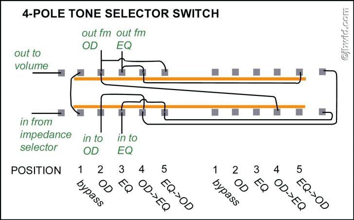 outdoor lamp post wiring diagram Download-Outdoor Lamp Post Wiring Diagram Luxury 3 Position Selector Switch Wiring Diagram Symbols Hvac 4 Speed 17-o