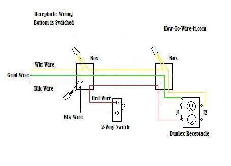 outlet wiring diagram Collection-Electrical Box Wiring Diagram Awesome Wire An Outlet Electrical Box Wiring Diagram Fresh Electrical Wiring 16-j