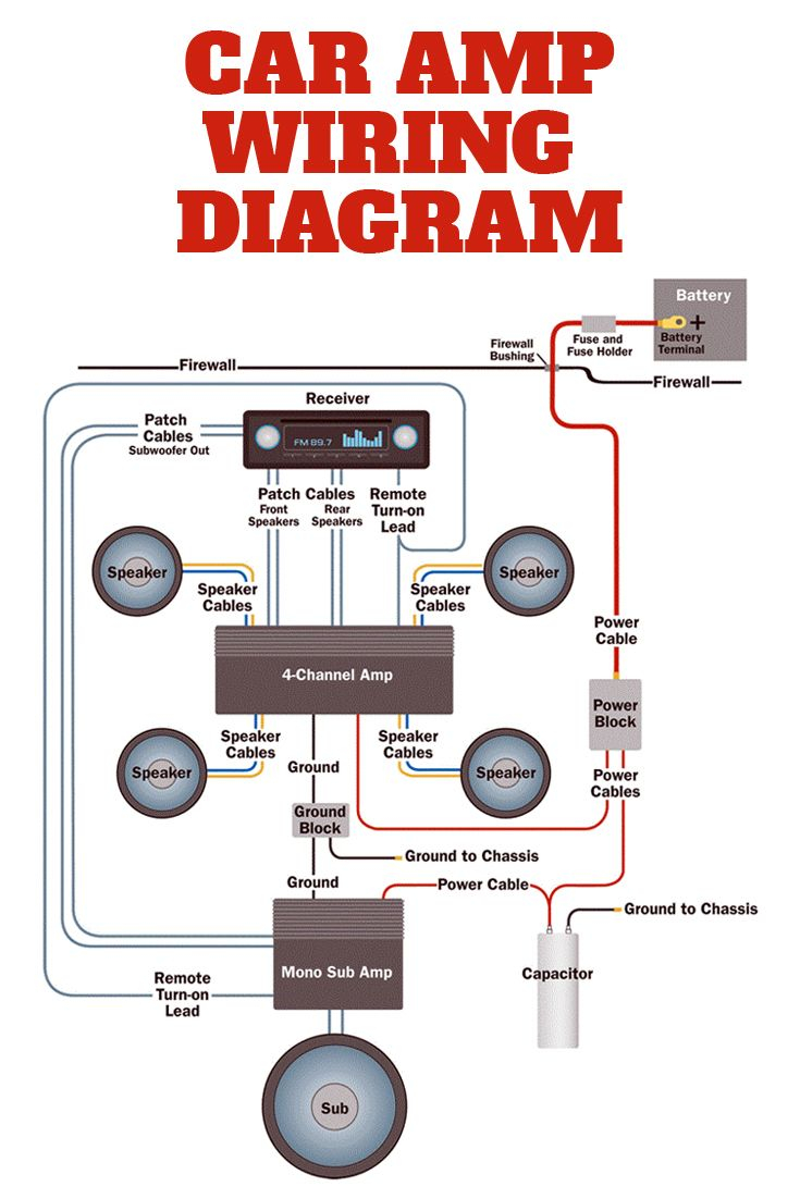pa system wiring diagram Download-This simplified diagram shows how a full blown car audio system upgrade s wired in a car The system includes a 4 channel and for the front and rear 11-j
