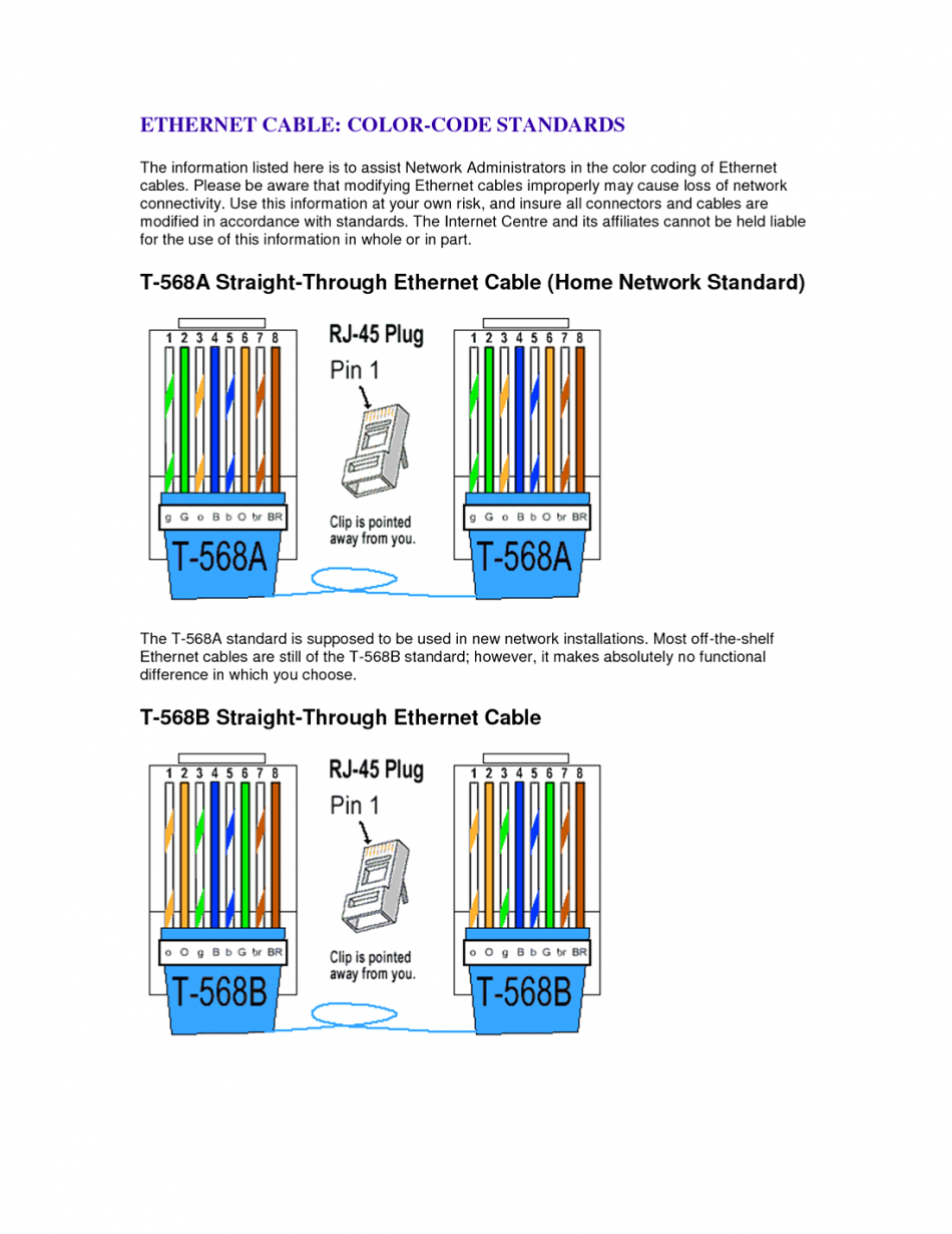 panduit cat6 jack wiring diagram Collection-Attractive Rg45 Color Code Vignette Best for wiring diagram 3-g