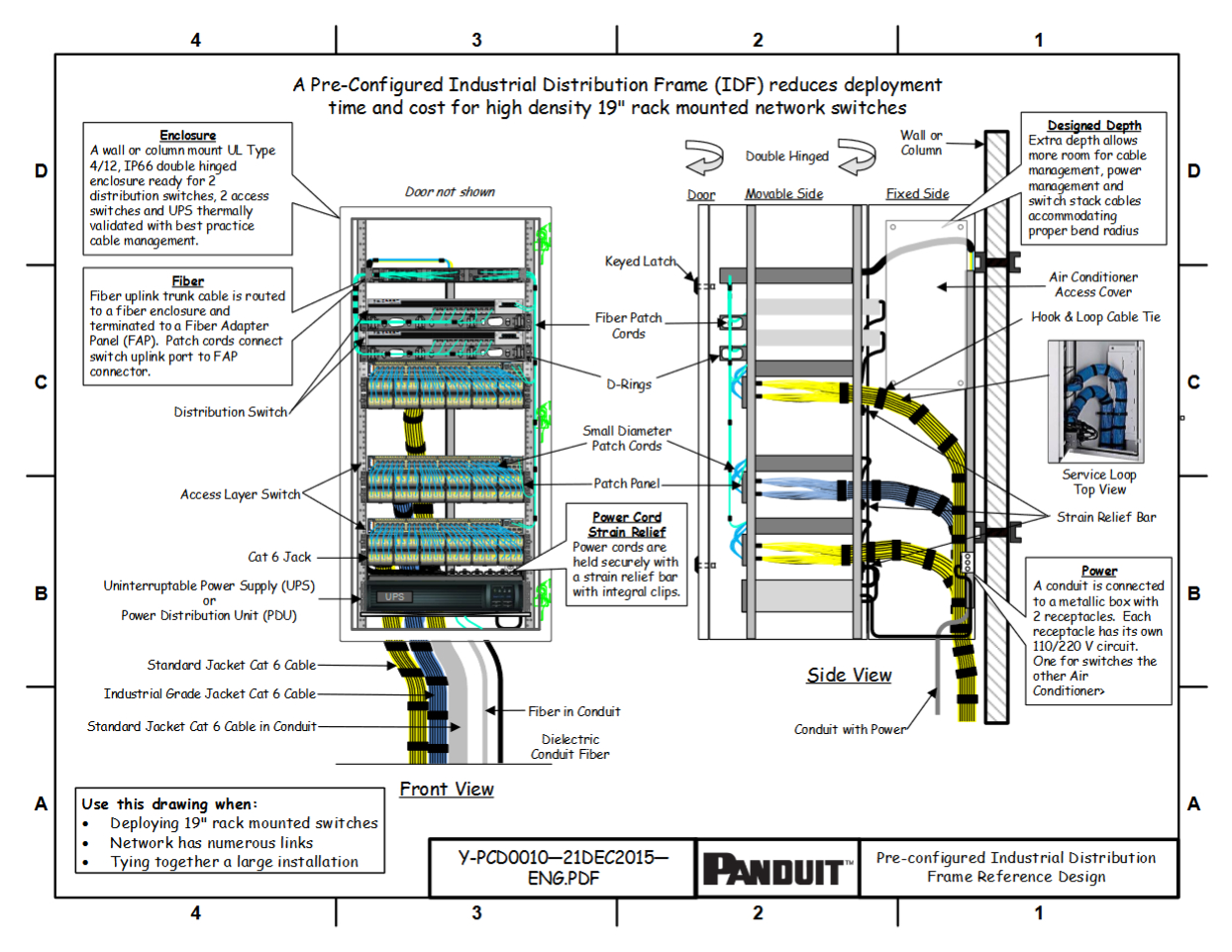 Panduit Cat6 Jack Wiring Diagram Gallery Sample Electrical Distribution Panel Diagrams Download A Pre Configured Industrial Frame Idf Reduces