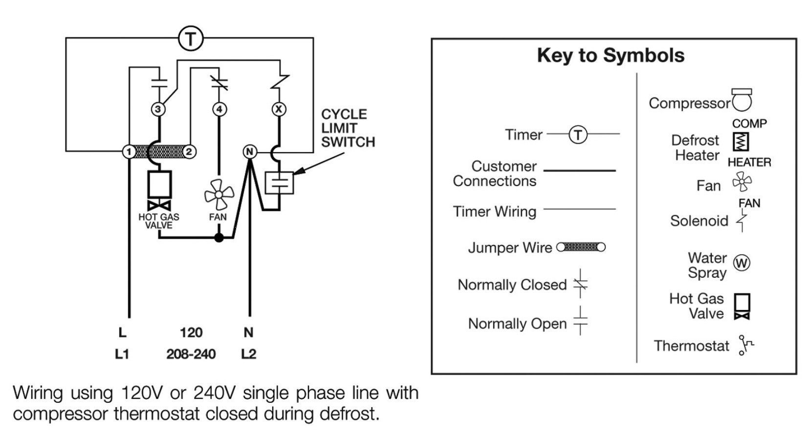 8045 00 defrost timer wiring diagram wiring diagram services u2022 rh openairpublishing com