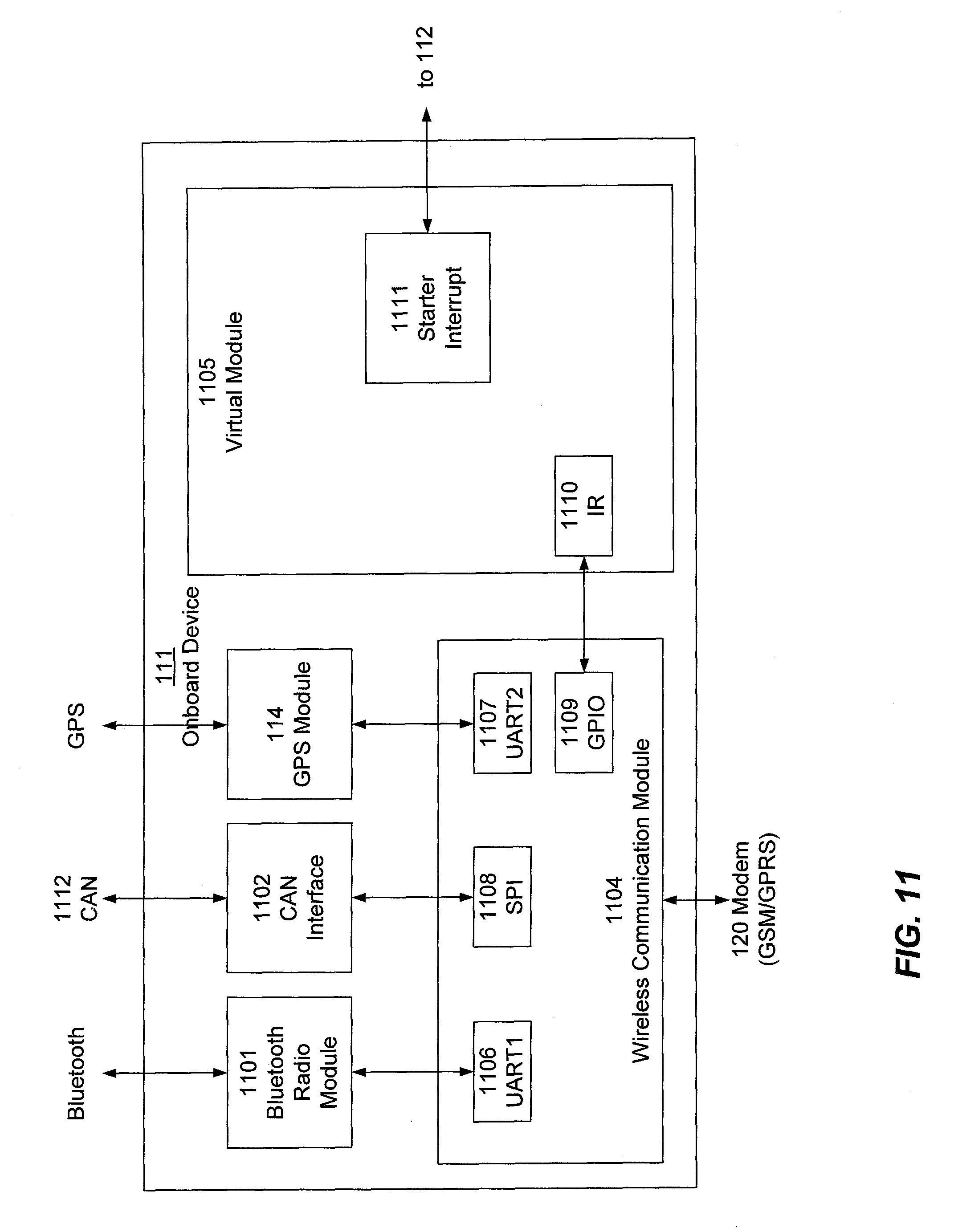 passtime pte 2 wiring diagram Download-Fresh Passtime Gps Wiring Diagram 83 In Chevy Starter Throughout 16-k