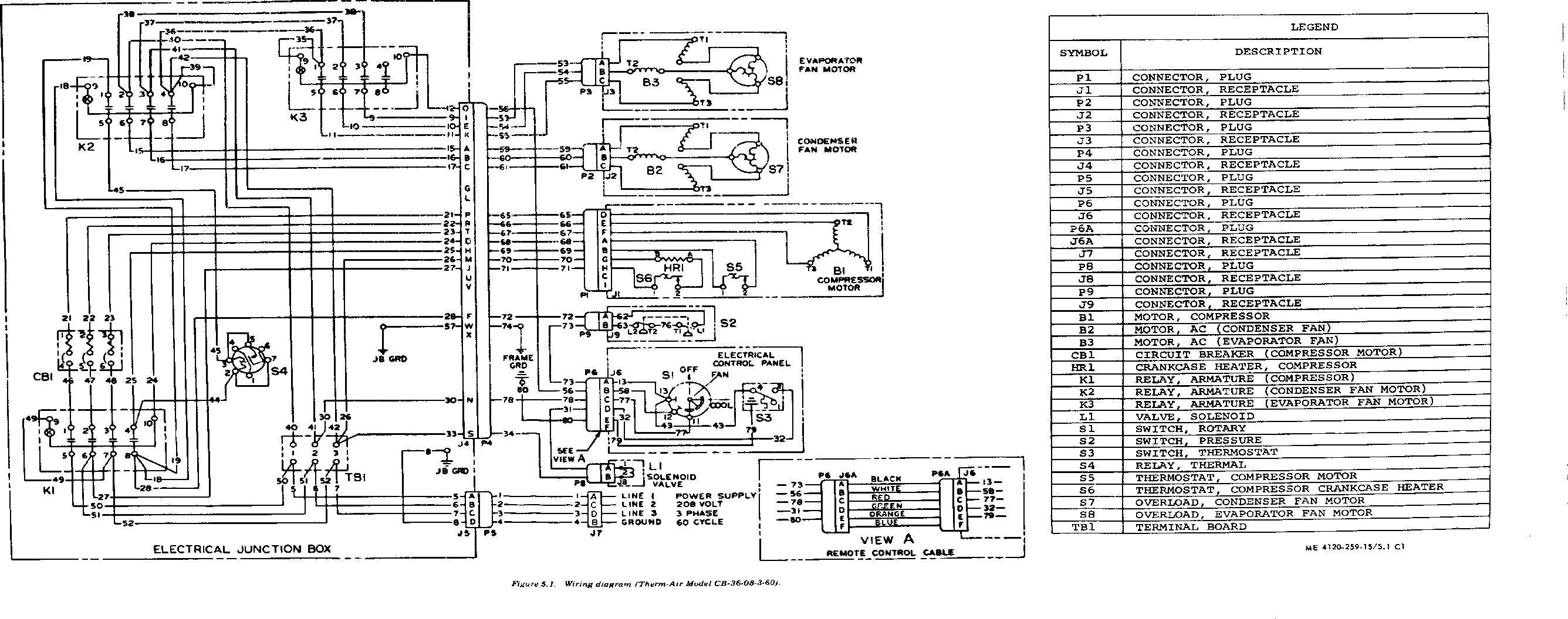 Payne Package Unit Wiring Diagram Sample For Ac Thermostat Download Tech New Heat Pump Thermostatng