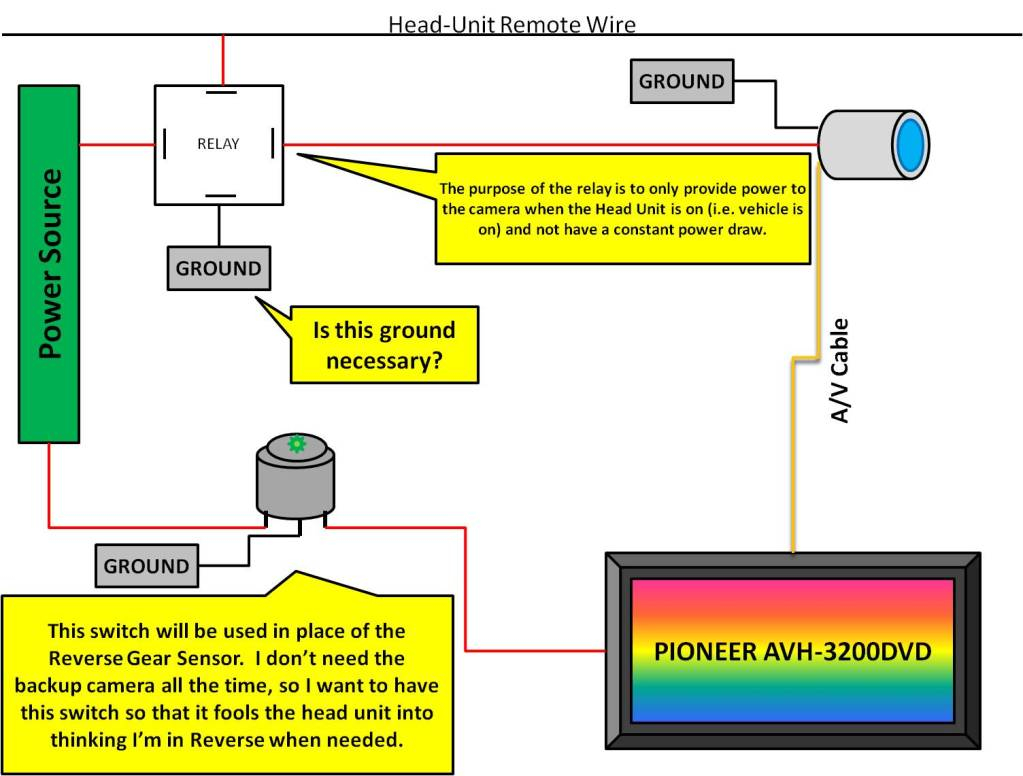 Peak Backup Camera Wiring Diagram Sample Reverse Download How To Wire About Tft