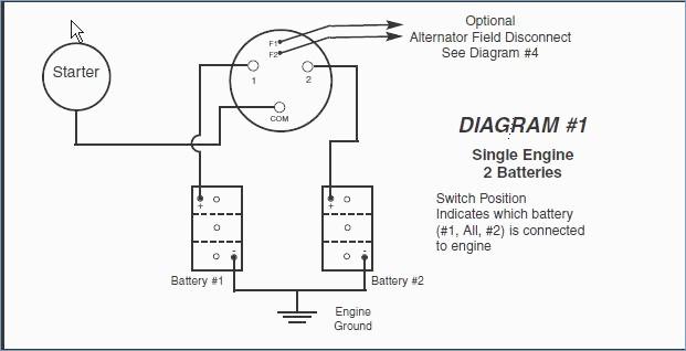 perko marine battery switch wiring diagram Collection-Marine Dual Battery Switch Wiring Diagram Buildabiz Me In 12-p