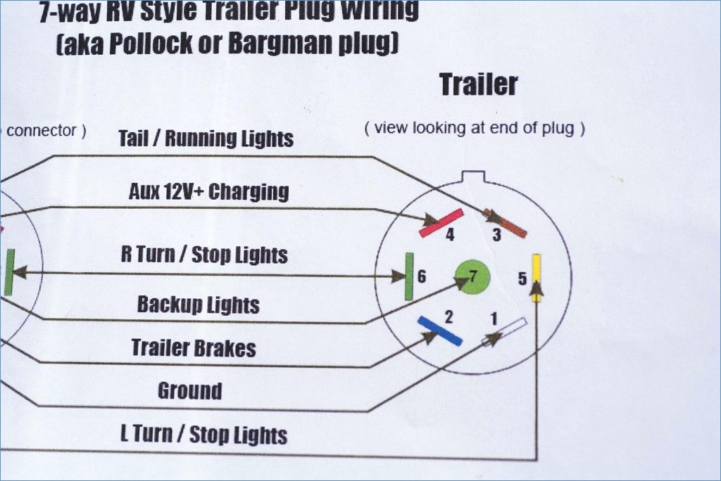 phillips 7 way trailer plug wiring diagram sample wiring diagram