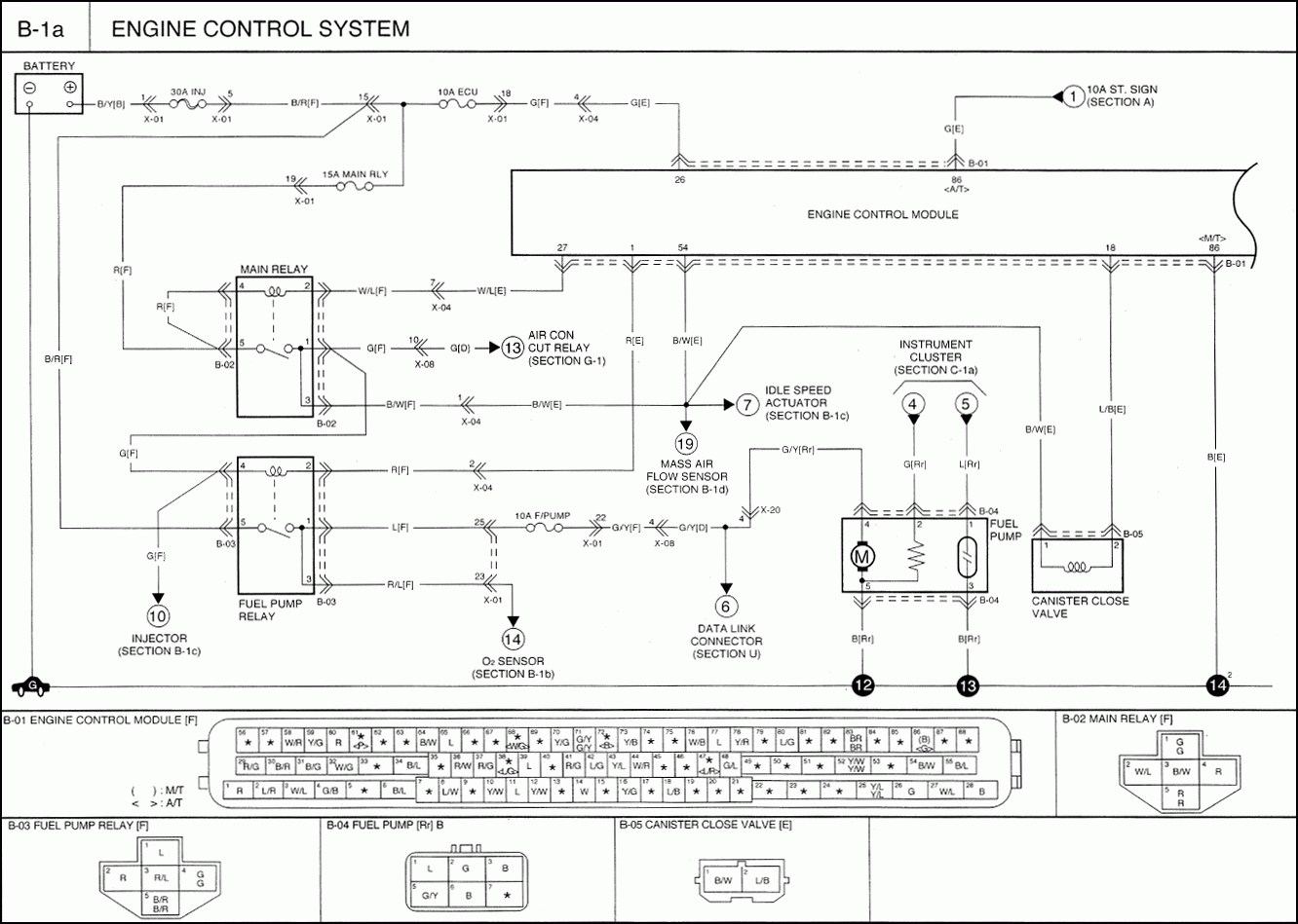 X1 Wire Diagram Wiring Library Kenworth T600 Fuse Panel For Pilz Pnoz Download Unique Safety Relay Festooning Best 18