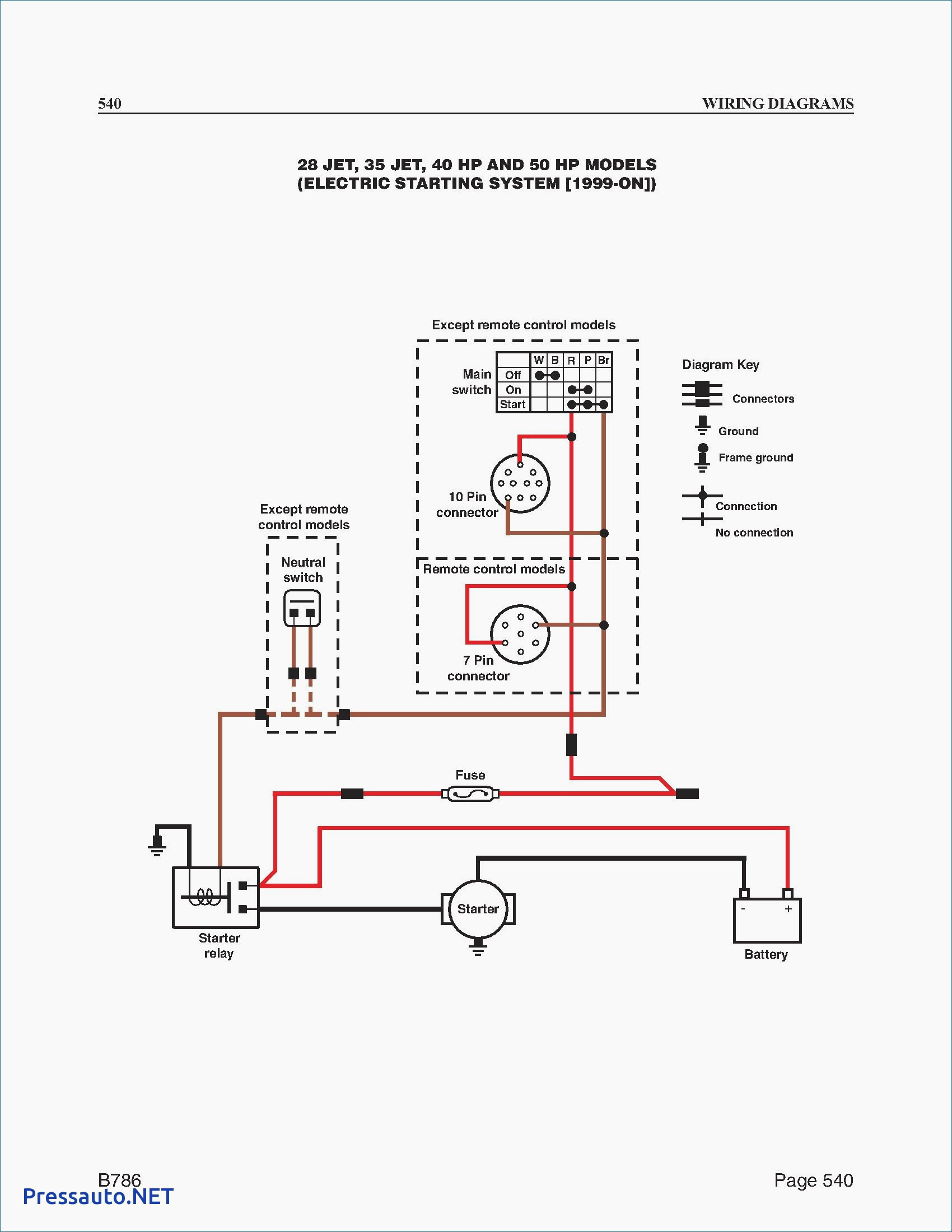 Pilz Pnoz X1 Wiring Diagram Sample