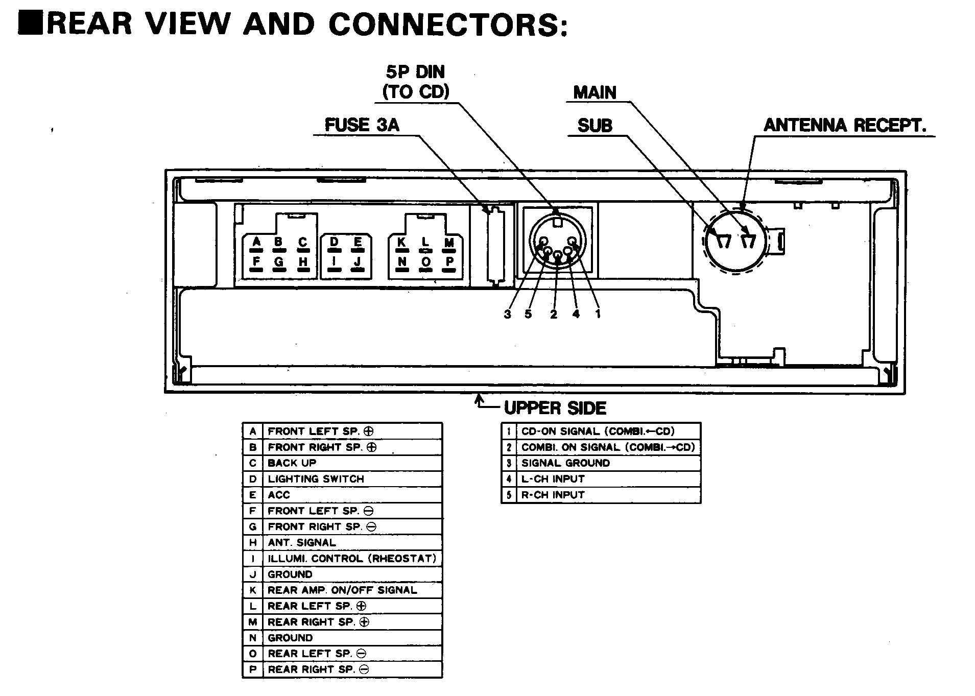 Car Wiring Diagram Free : Pioneer car stereo wiring diagram free download
