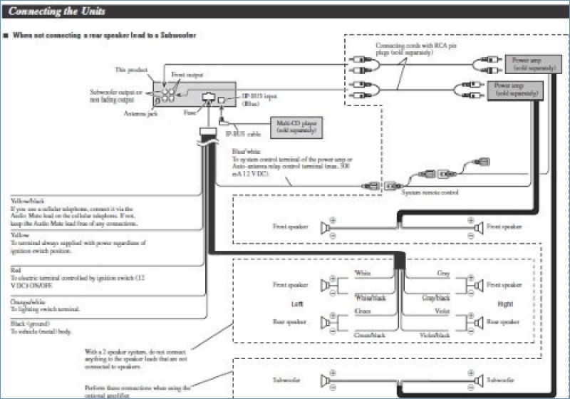 pioneer mvh av290bt wiring diagram Download-Fortable Pioneer Avh P8400bh Wiring Diagram Ideas Electrical 5-p