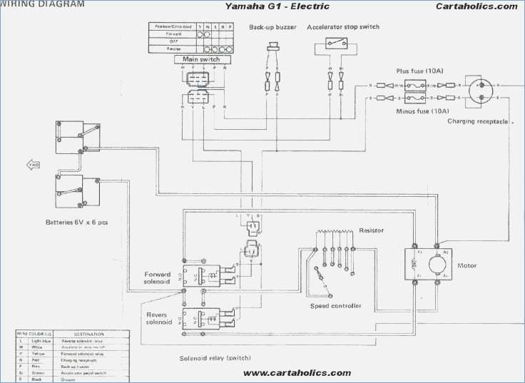 electric hoist wiring diagram pittsburgh electric hoist wiring diagram