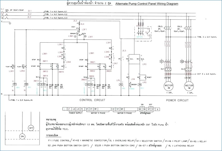 Plc Control Panel Wiring Diagram Pdf Gallery