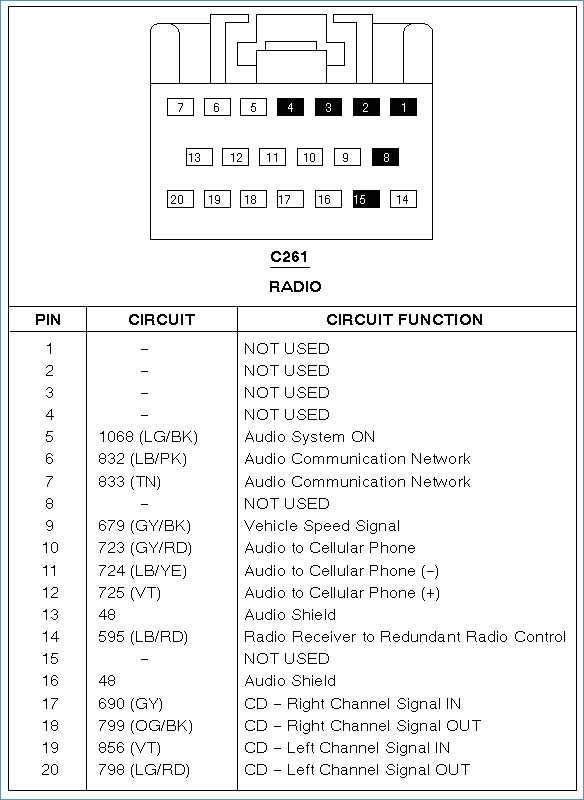 pnoz x4 wiring diagram Download-Pnoz X4 Wiring Diagram Best 1991 E4od Od button Wiring ford Truck Enthusiasts forums 19-d