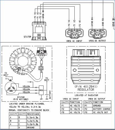 2005 Sportsman 500 Wiring Diagram - Wiring Diagram Sheet on