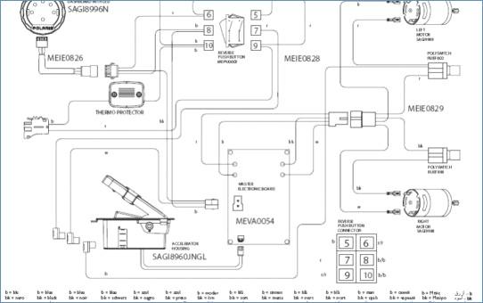 Polaris    Ranger       Ignition       Wiring       Diagram    Gallery      Wiring       Diagram    Sample