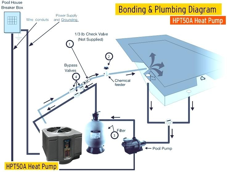 pool heat pump wiring diagram Collection-How to Install Electric Pool Heater Awesome Ground Pool Electrical Wiring Diagram Round Designs How 1-e