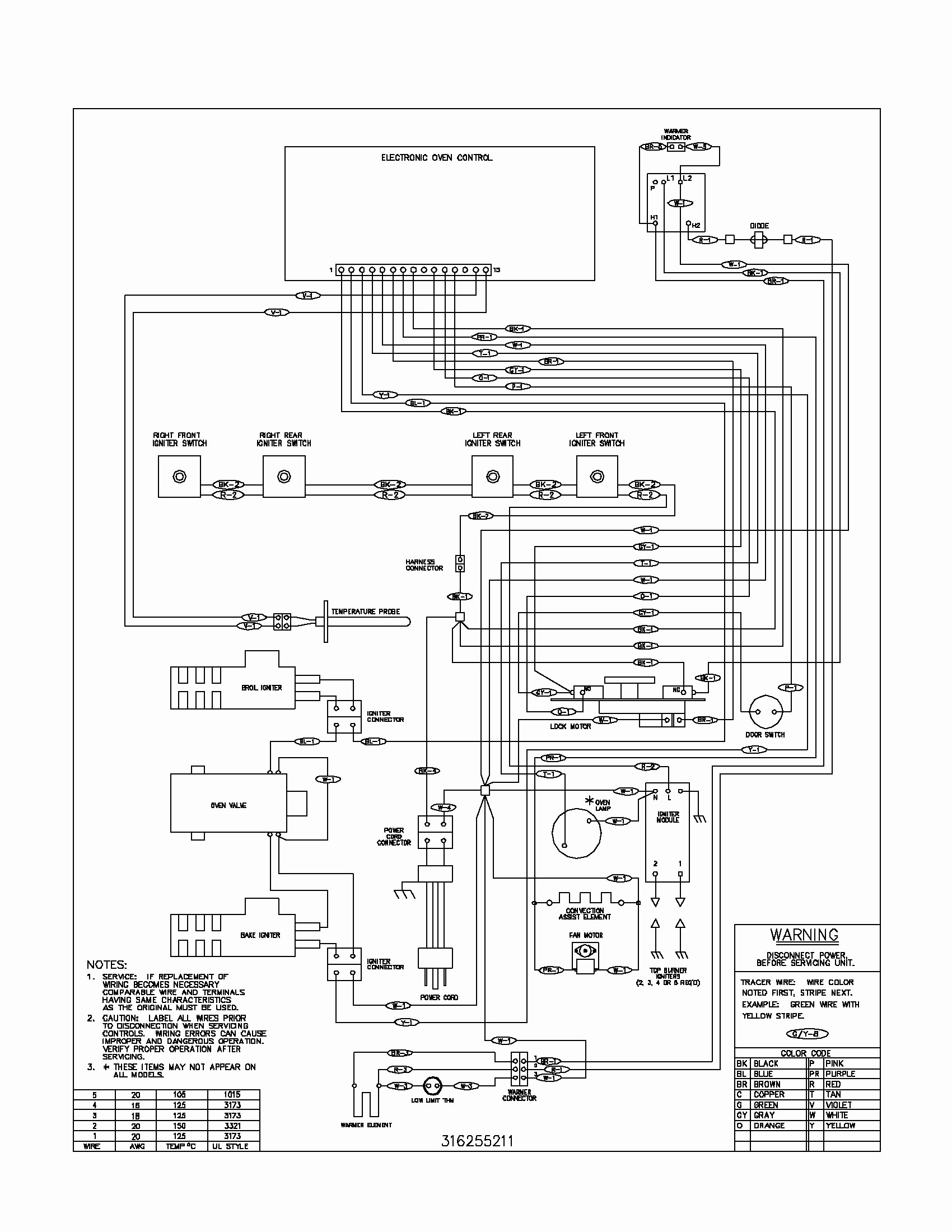 powder coat oven wiring diagram collection wiring diagram sample for powder  coating oven wiring diagram powder
