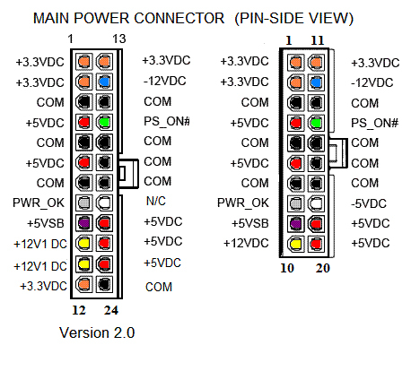 power supply wiring diagram Collection-the 20 24 pin plug poke your piece of wire into the pin on the green wire and poke the other end of your wire into one of the pins with a 1-k
