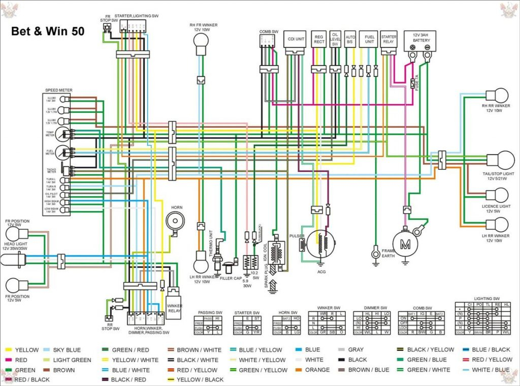 shoprider scooter wiring diagram trusted wiring diagrams camera wiring schematic pride mobility scooter wiring diagram sample wiring diagram sample boreem electric scooter wiring schematic pride mobility